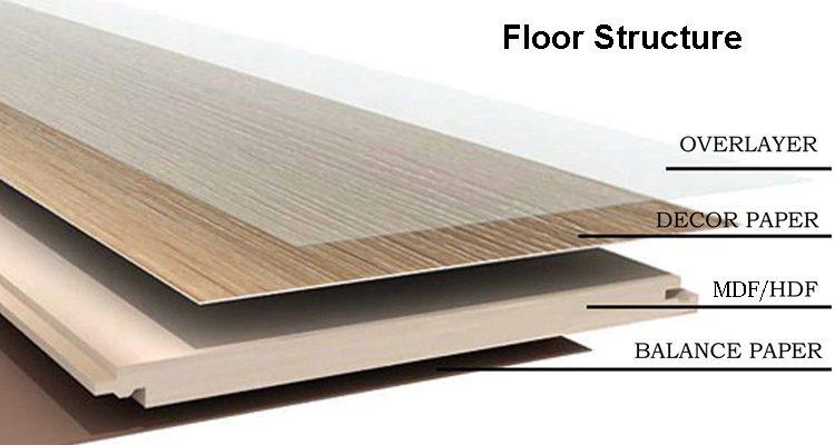 Tìm hiểu kỹ về sàn gỗ công nghiệp